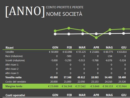 Profitti e Perdite su Excel Online