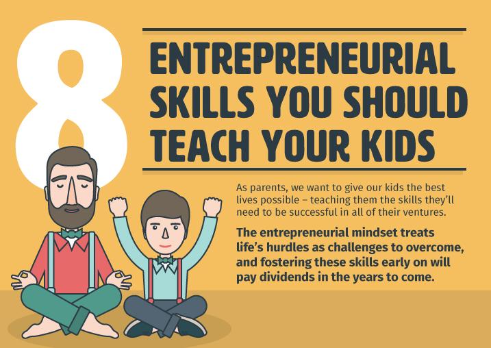 Competenze imprenditoriali da insegnare ai tuoi figli