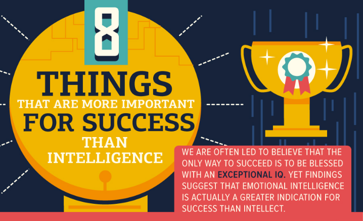 Le cose importanti per il successo